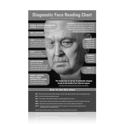 Face Reading Chart